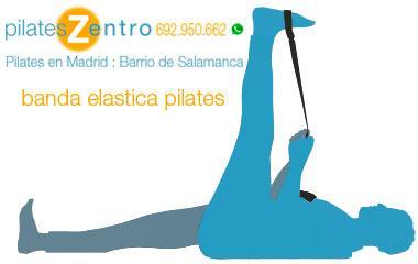 Hombre practicando Pilates Suelo con Banda Elástica