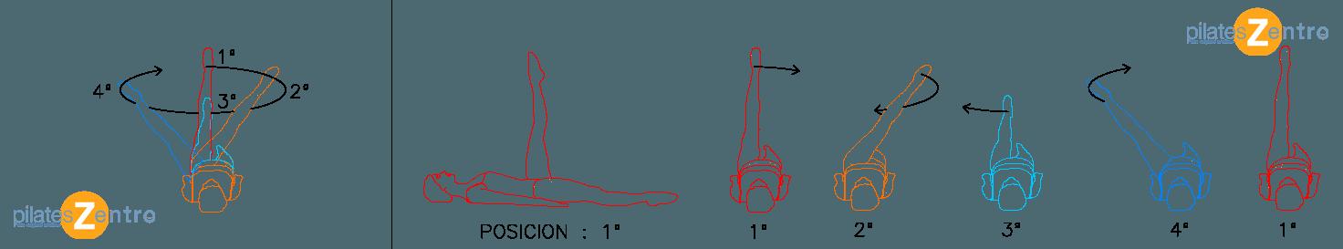 Ejercicios de Pilates Suelo - Circulos con una pierna