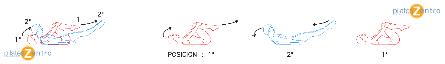 Ejercicios de Pilates Suelo - El Cien