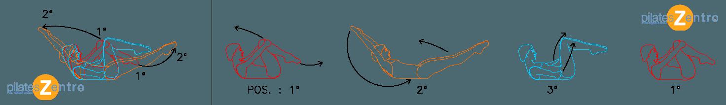 Ejercicios de Pilates Suelo - Estiramiento doble de brazos y piernas
