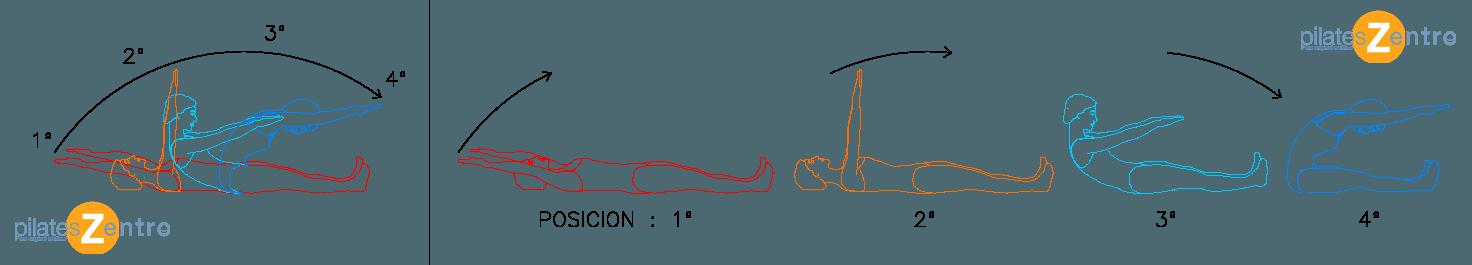 Ejercicios de Pilates Suelo - Rodar hacia arriba