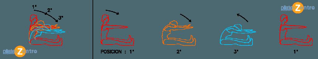 Ejercicios de Pilates Suelo - Estiramiento de la columna