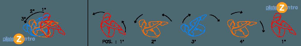Ejercicios de Pilates Suelo - Rodar como una pelota